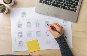 diseño y desarrollo web Márketing y Comunicación Online